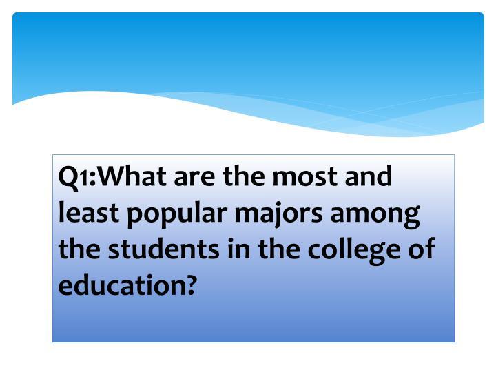 Q1:What