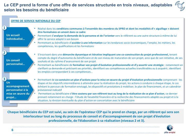 Le CEP prend la forme d'une offre de services structurée en trois niveaux, adaptables selon les besoins du bénéficiaire