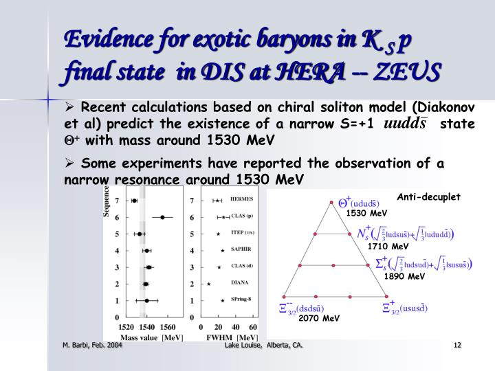 Evidence for exotic baryons in K