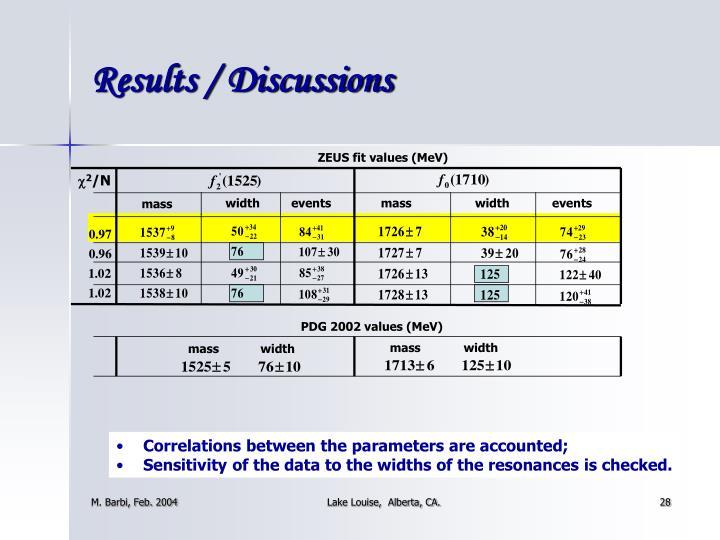 PDG 2002 values (MeV)