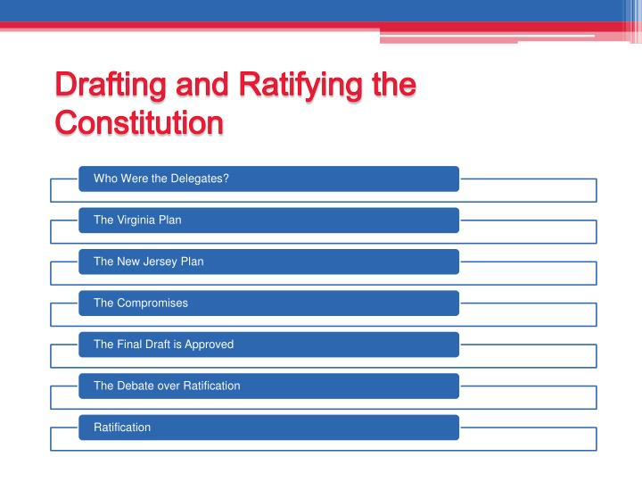 Drafting and Ratifying the Constitution