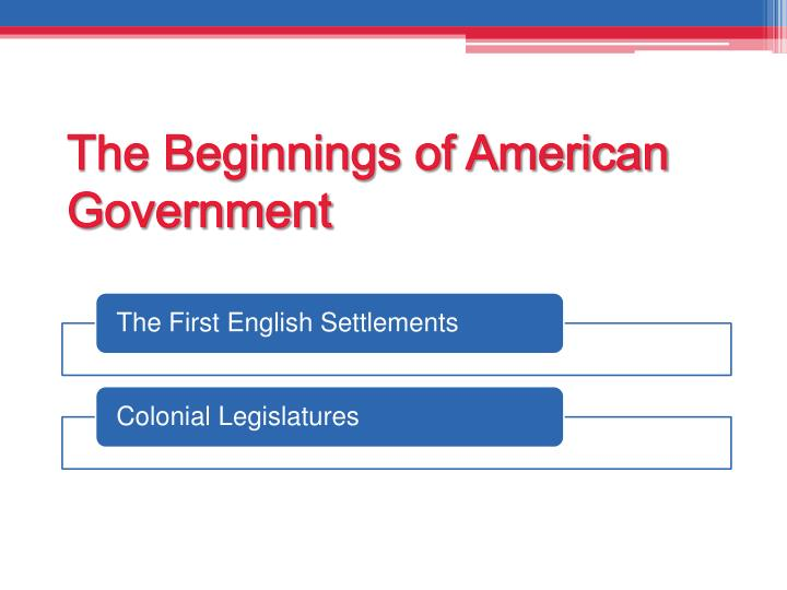 The beginnings of american government