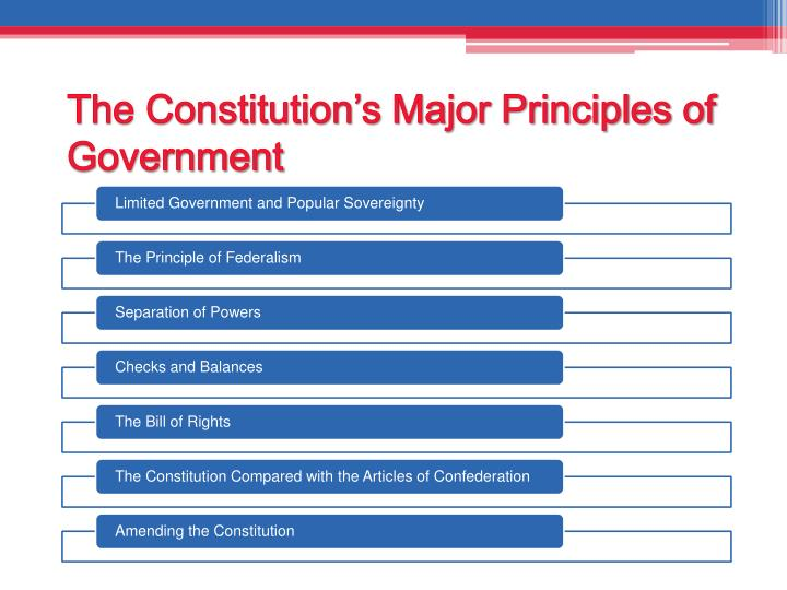 The Constitution's Major Principles of Government