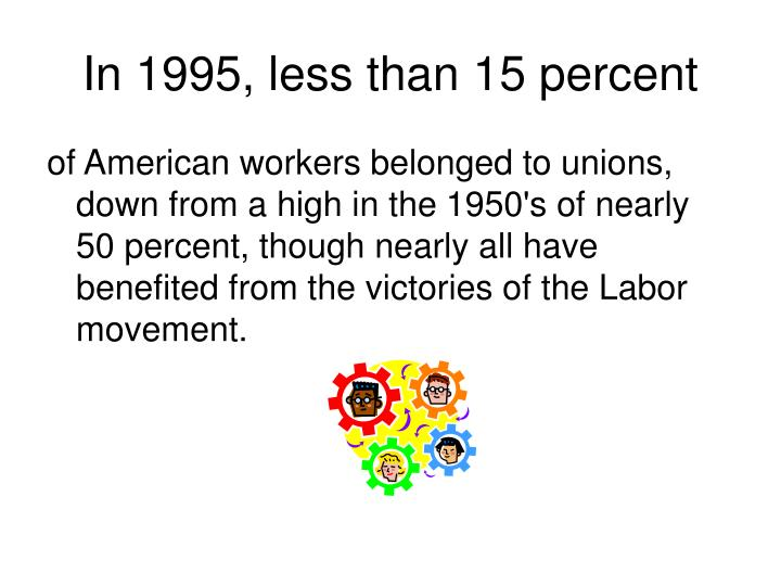 In 1995, less than 15 percent