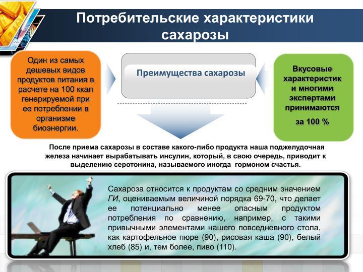 Потребительские характеристики сахарозы