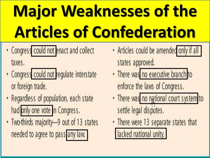 major a weakness from government less than all the content articles with confederation