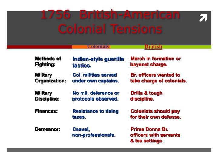 1756  British-American Colonial Tensions