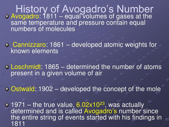 History of Avogadro's Number
