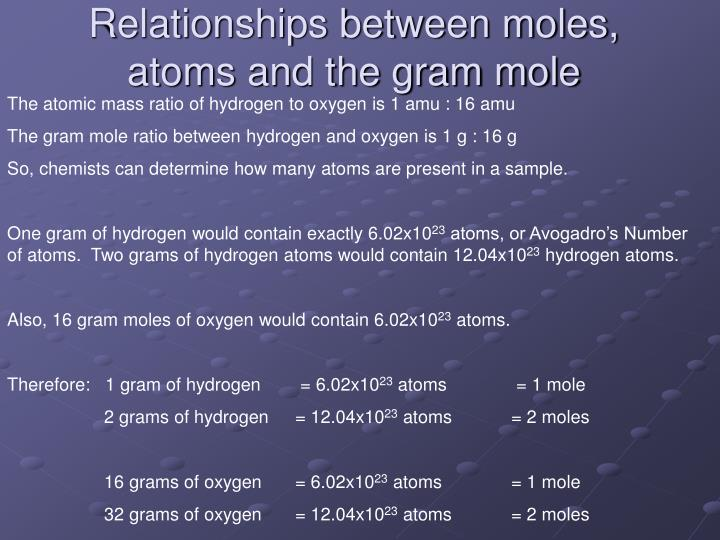 Relationships between moles, atoms and the gram mole