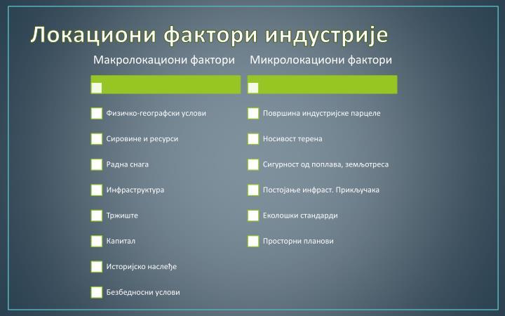 Локациони фактори индустрије