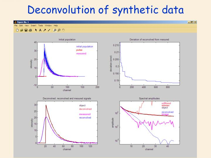 Deconvolution of synthetic data