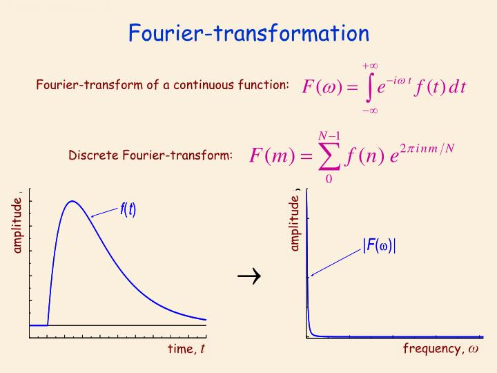 Fourier-transform of a continuous function: