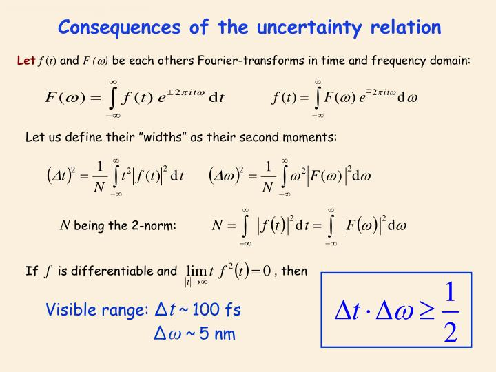 Consequences of the uncertainty relation