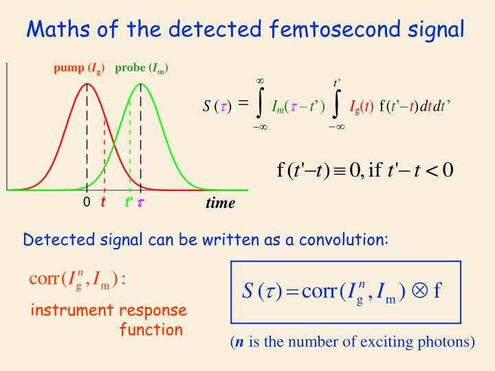 Maths of the detected femtosecond signal