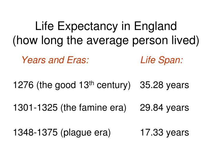 Life Expectancy in England