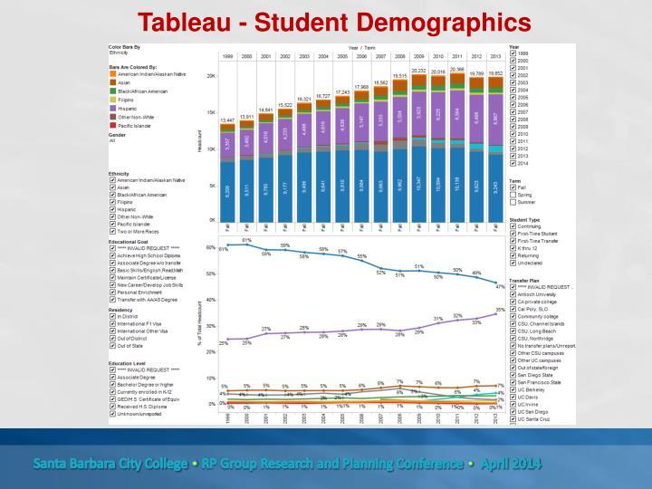 Tableau - Student Demographics