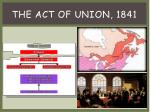 the act of union 18412