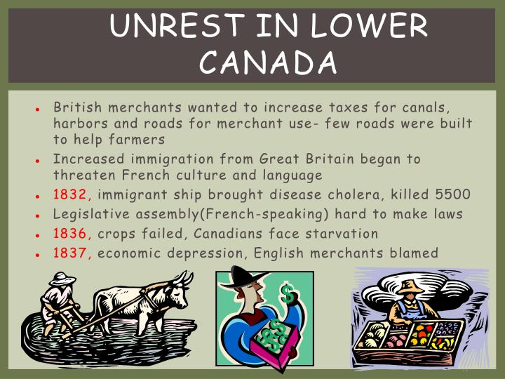 Unrest in Lower Canada