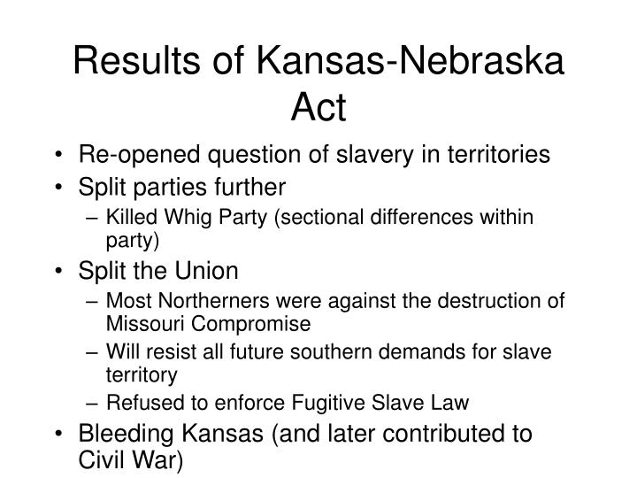 Results of Kansas-Nebraska Act