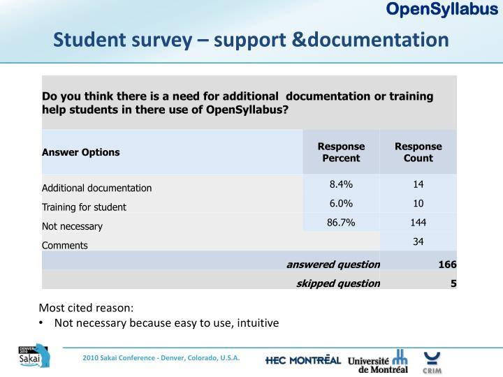 Student survey – support &documentation