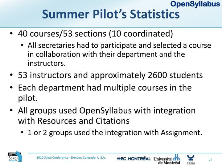 Summer Pilot's Statistics