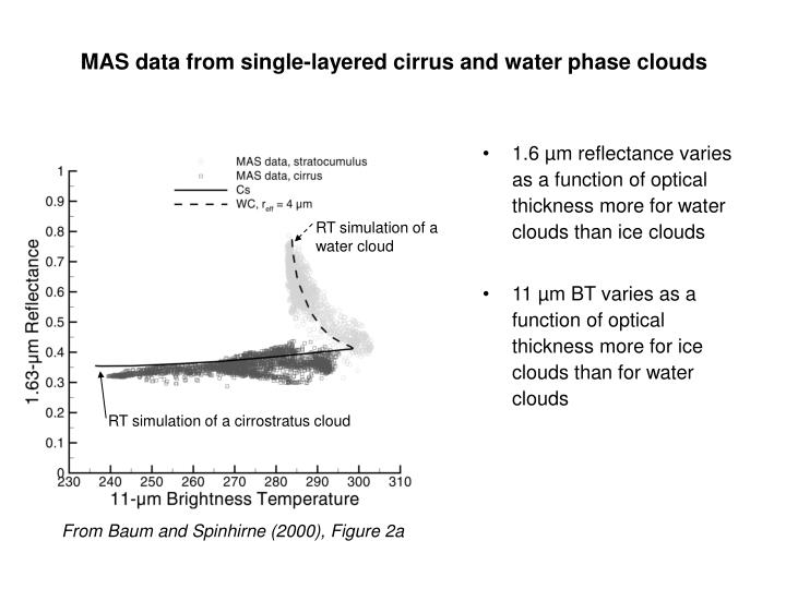 MAS data from single-layered cirrus and water phase clouds