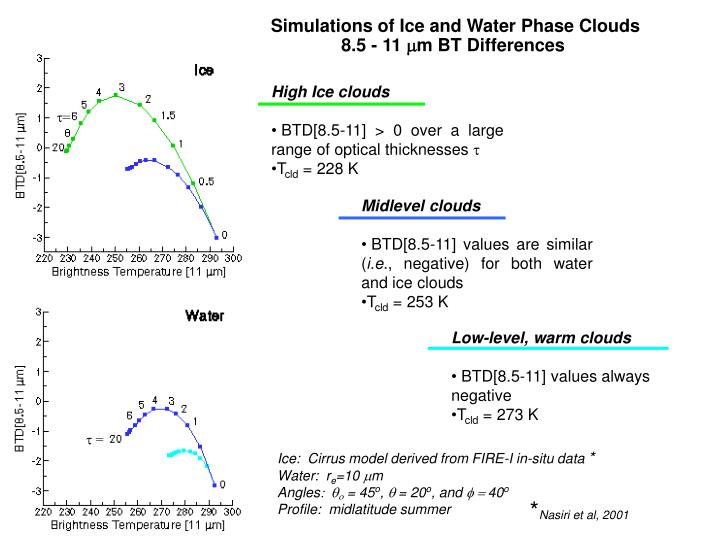 Simulations of Ice and Water Phase Clouds