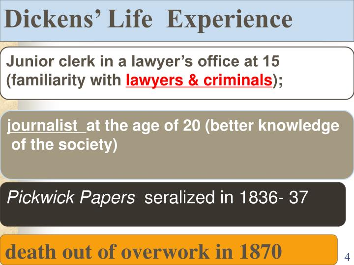 Dickens' Life  Experience