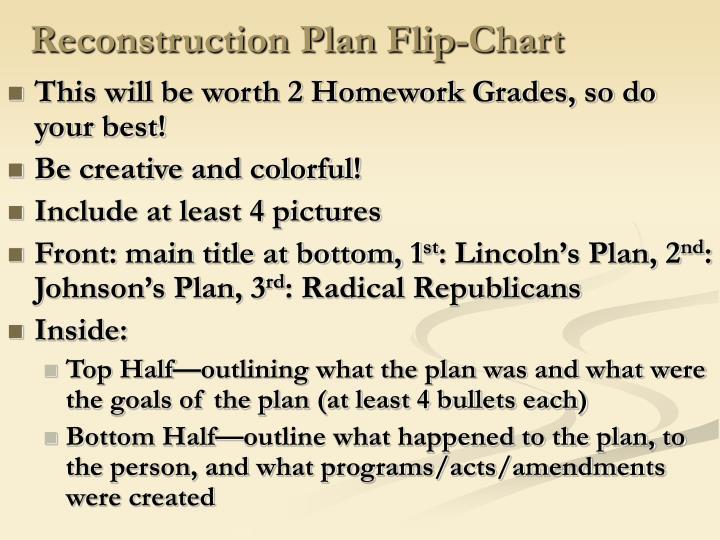 Reconstruction Plan Flip-Chart