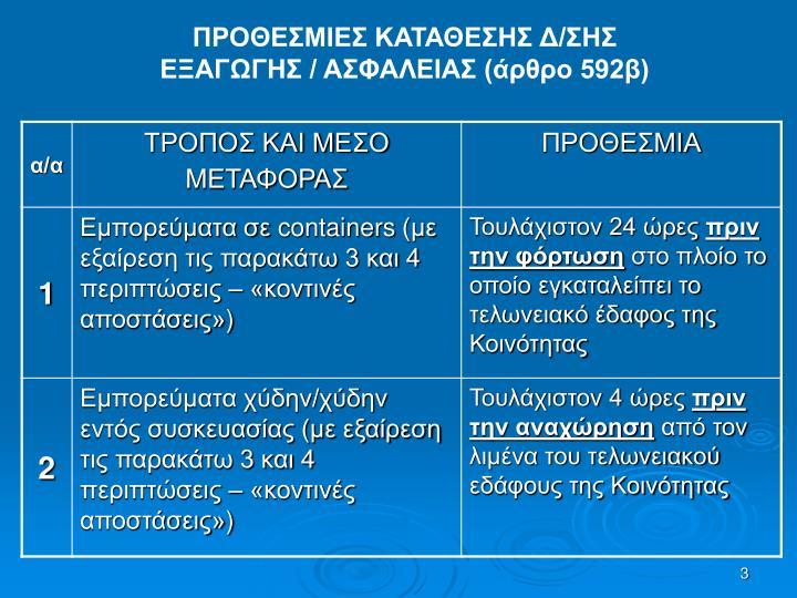 ΠΡΟΘΕΣΜΙΕΣ ΚΑΤΑΘΕΣΗΣ Δ/ΣΗΣ