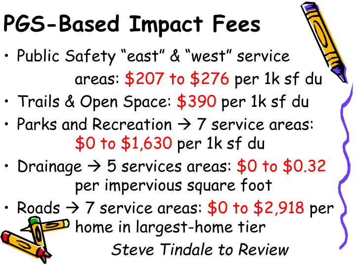 PGS-Based Impact Fees