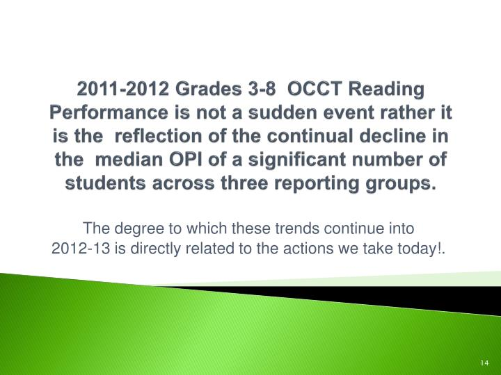 2011-2012 Grades 3-8  OCCT Reading Performance is not a sudden event rather it is the  reflection of the continual decline in the  median OPI of a significant number of students across three reporting groups.