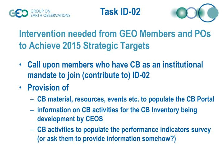 Intervention needed from GEO Members and POs to Achieve 2015 Strategic Targets