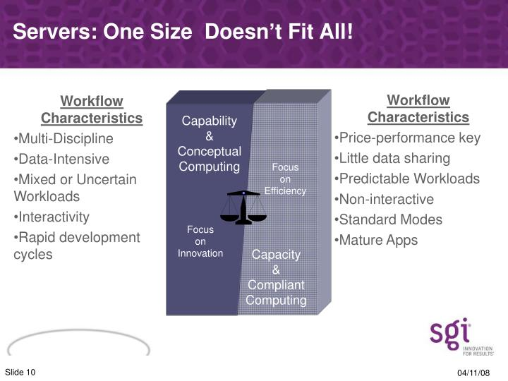 Servers: One Size  Doesn't Fit All!