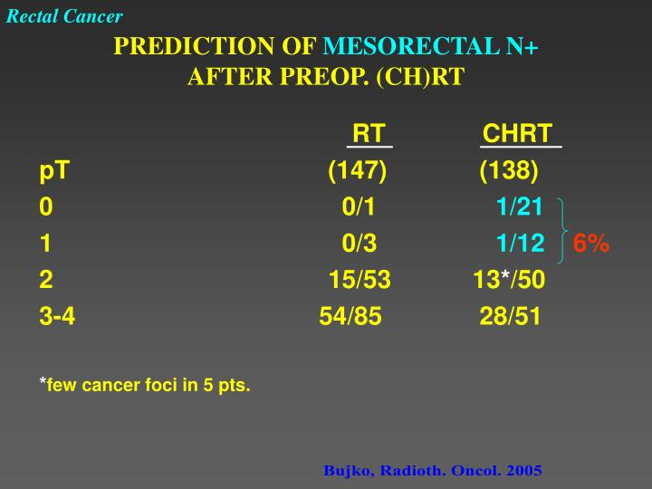 Prediction of mesorectal n after preop ch rt
