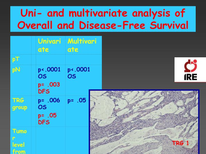 Uni- and multivariate analysis of Overall and Disease-Free Survival