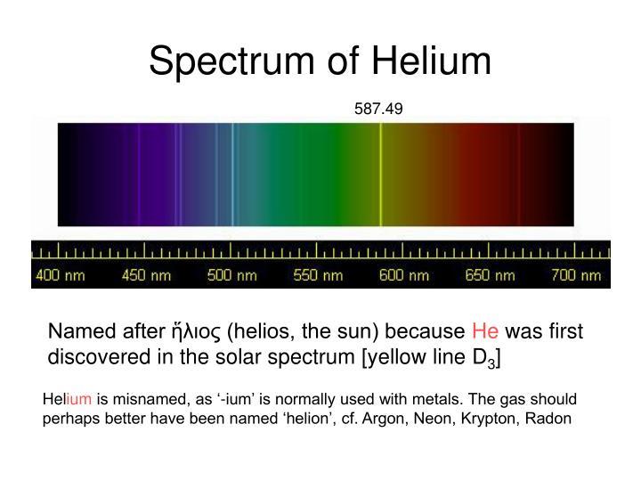 Spectrum of Helium