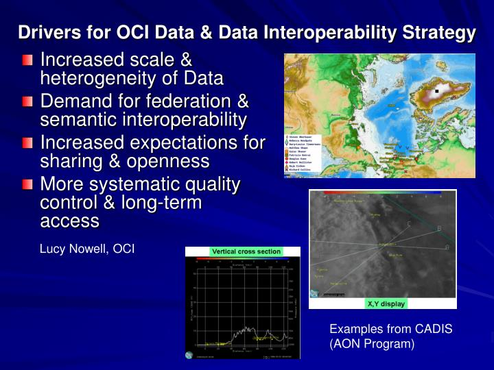 Drivers for OCI Data & Data Interoperability Strategy