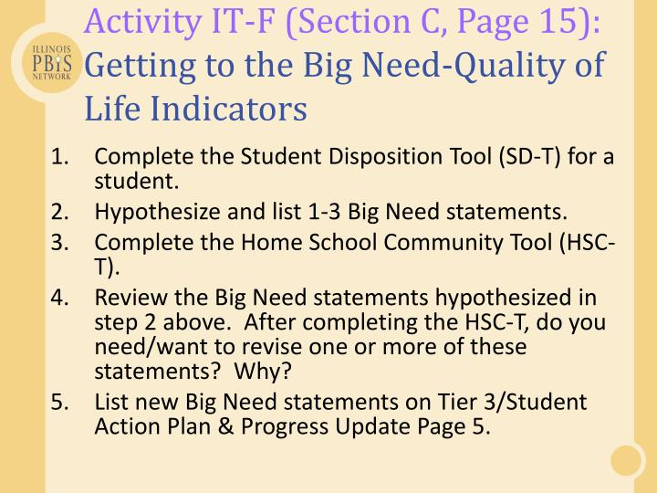 Activity IT-F (Section C, Page 15):