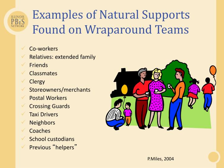 Examples of Natural Supports Found on Wraparound Teams
