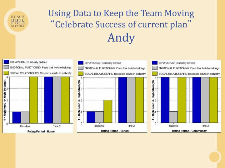 Using Data to Keep the Team Moving