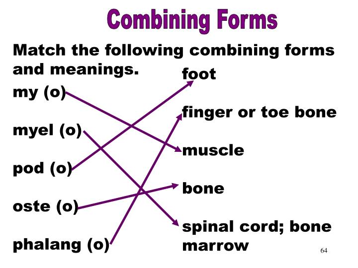 Combining Forms Part 3