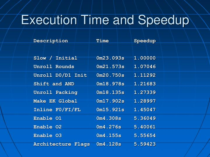 Execution Time and Speedup