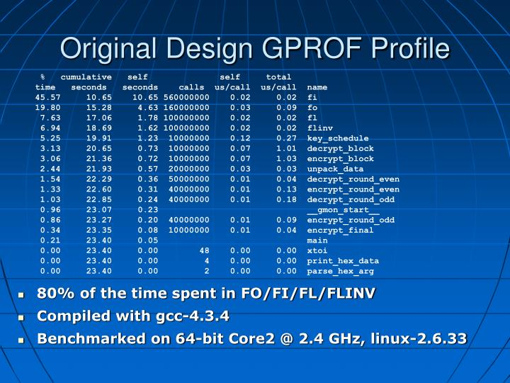 Original Design GPROF Profile