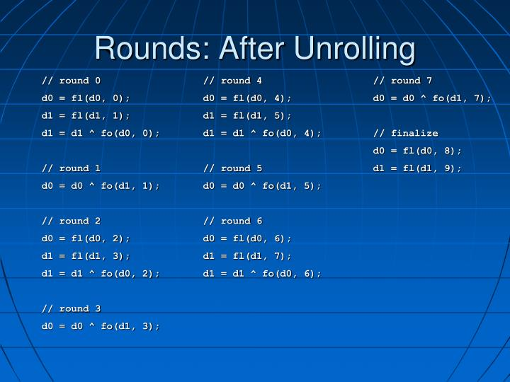 Rounds: After Unrolling