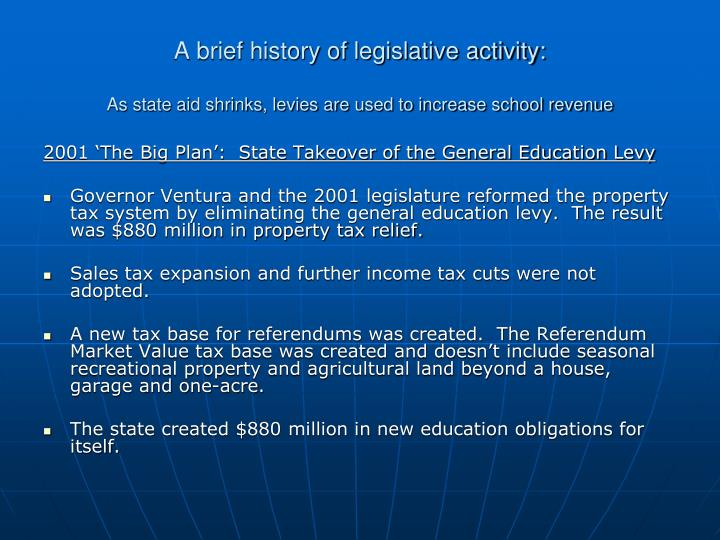 A brief history of legislative activity: