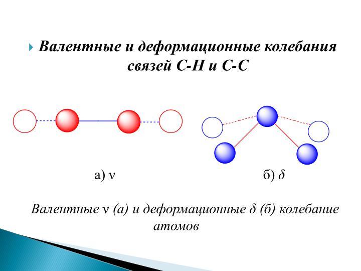 Валентные и деформационные колебания связей С-Н и С-С