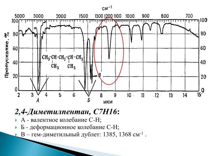 2,4-Диметилпентан, С7Н16