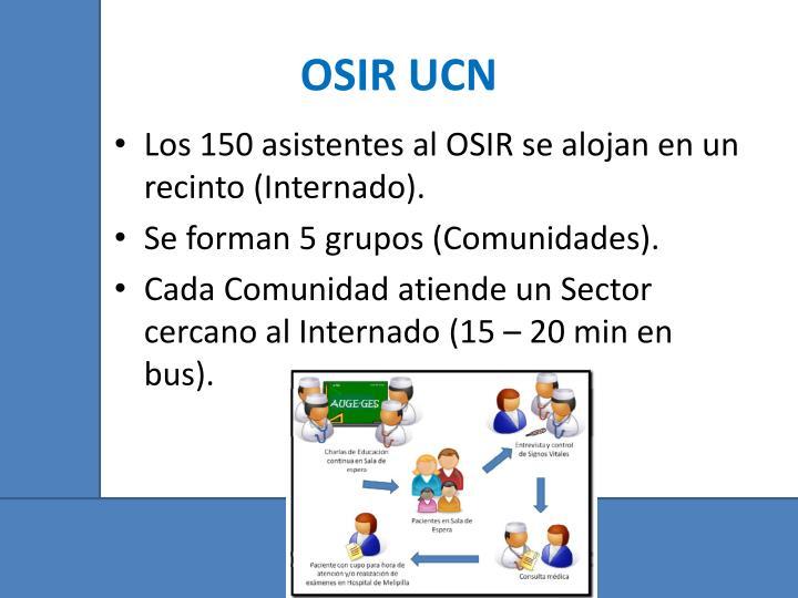 OSIR UCN
