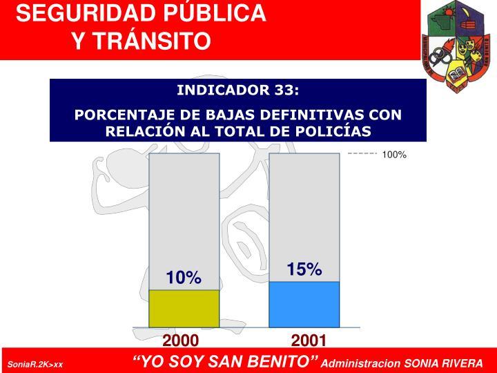 SEGURIDAD PÚBLICA Y TRÁNSITO